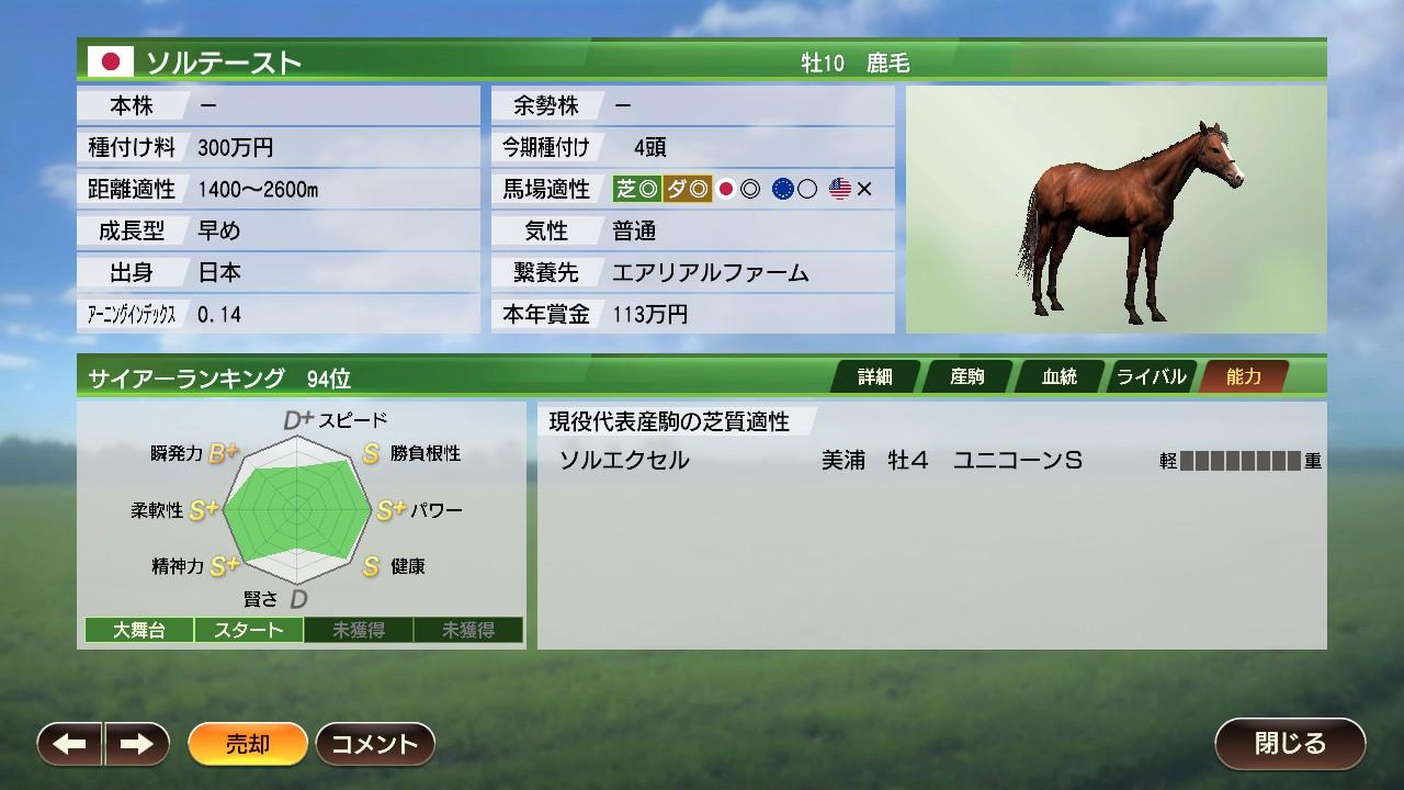 9 繁殖 牝馬 ウイニングポスト 初期譲渡繫殖牝馬とイベント購入種牡馬をまとめました(ウイニングポスト9 2021)